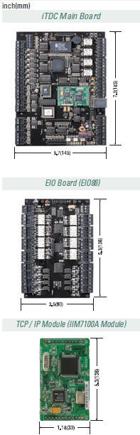 ITDC-4door-Board-1